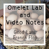 Good Eats French Omelet Video Notes and Lab