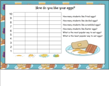Good Eats Math Activity Set for SMART Board