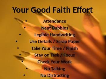Good Faith Effort for Testing