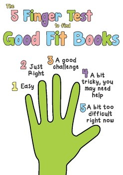 Good Fit Books - 5 Finger Test Poster Colour