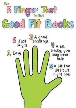 Good Fit Books - 5 Finger Test Poster Colour