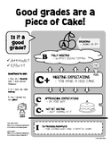 Good Grades are a Piece of Cake - Is it a good grade?