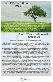 Good IEPs Don't Grow on Trees