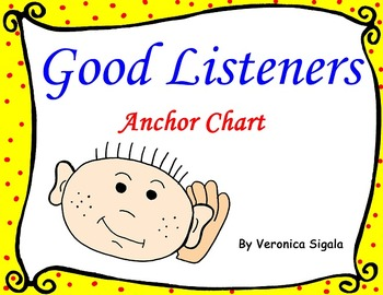 Good Listener Anchor Chart Poster