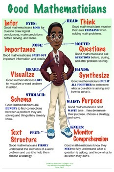 Good Mathematicians Poster (boy)