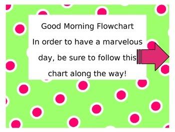Good Morning Flowchart - editable