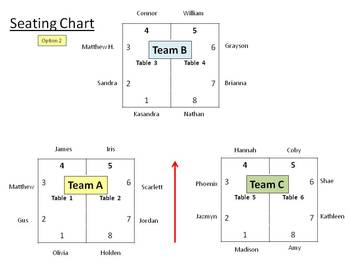 PowerPoint for Daily Classroom Organization FREE Seating Chart Slides