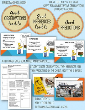 IMAGES teach Good Observations lead to Good Inferences and Good Predictions.