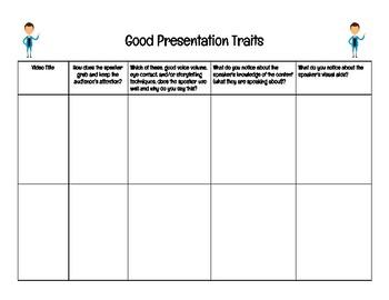 Good Presentation Traits