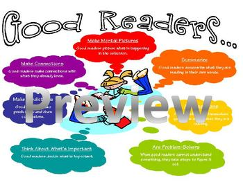 Good Readers... Classroom Strategy Poster