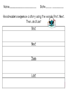 Good Readers Comprehension Skills Graphic Organizers and Anchor Charts