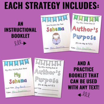 Reading Comprehension Strategies Mini Books