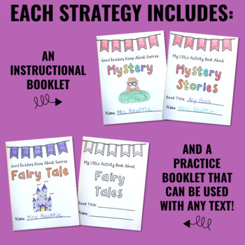 Genre Activities for Any Text | Mini Books