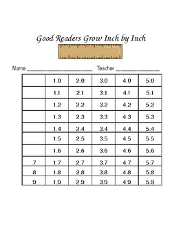 Good Readers Grow Inch by Inch