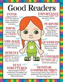 Good Readers Poster