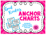 Good Readers Reading Skills Comprehension Anchor Poster Bundle