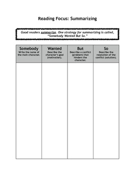 """Good Readers"" Reading Strategy Graphic Organizers"