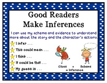 Good Readers Thinking Stems to Start Comprehension Conversations