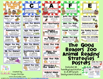 Good Readers Zoo Animal Reading Strategies Posters | TpT