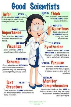 Good Scientist Poster - Girl