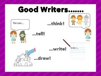 Good Writers Anchor Chart Freebie
