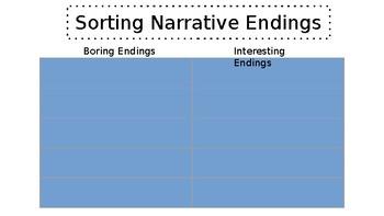 Good and Bad Narrative Endings sort