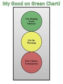 Good on Green Behavior Chart