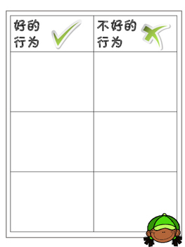 Good or Bad behavior Chart in Chinese 好的和不好的行为(简+繁体)