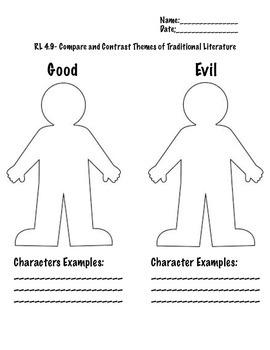 Good vs. Evil Character Map