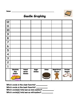 Goodie Graphing - Our Favorite Cookies