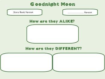 Goodnight Moon: Elementary Music Class Activities to Accompany Story