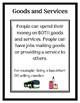 Goods & Services Unit