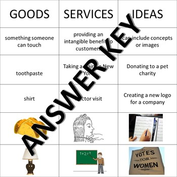 Goods, Services and Ideas Cut Sort and Paste
