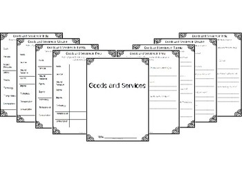 Grade 3 Alberta: Goods and Services