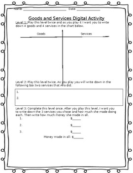 Goods and Services Digital Activity Worksheet