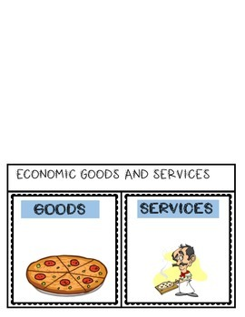 Goods and Services Economics Game
