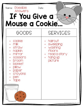Goods and Services: If You Give a Mouse a Cookie by School and the City