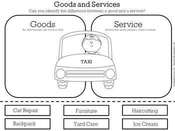 Goods and Services Lesson | Goods and Services First Grade Sort