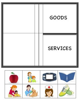 Goods and Services Pictures Sort