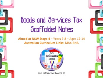 Goods and Services Tax Scaffolded Notes