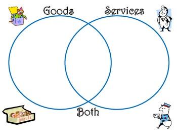 Goods and Services Venn Diagram