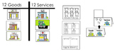 Goods and Services activities pack (45 pgs)  Engl. & Spanish