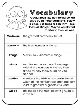 Goofus: What Went Wrong 5th Grade Landmarks of Data