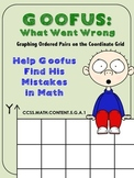 Goofus: What Went Wrong 5th Grade  Plotting Ordered Pairs
