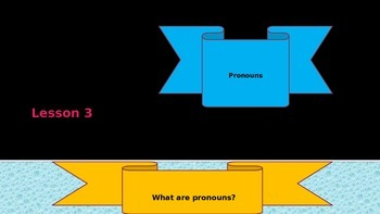 Goofy Grammar Unit 1 What is a Pronoun?