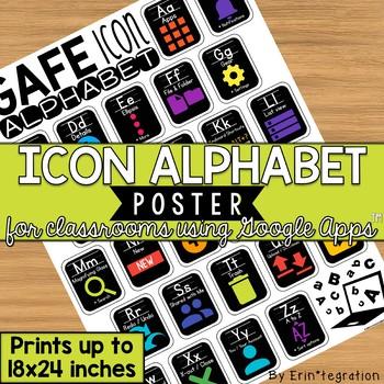 Google Alphabet Poster