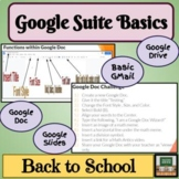 Google Basics - Drive - Docs - Slides - Folders - GMail -