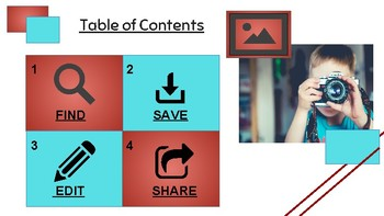 Google 1:1 Slides Basics For Kids- Working With Images