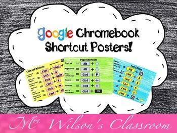 Google Chromebook Shortcut Posters