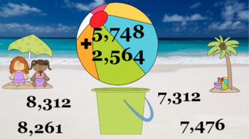 Google Classroom- Adding 4 Digit Numbers